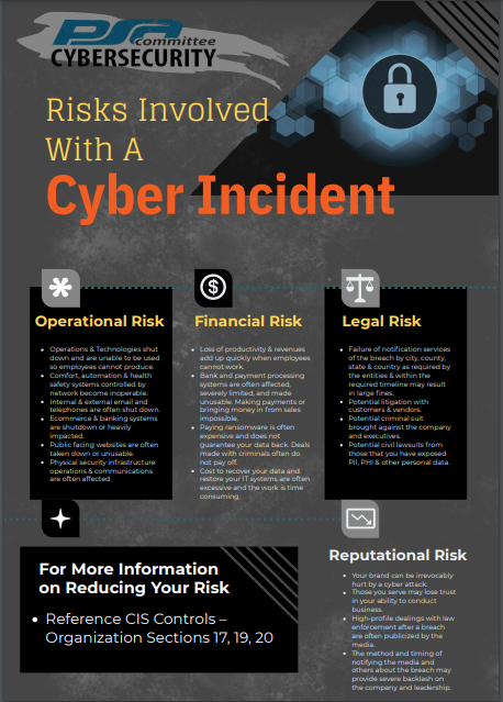 Risks involved in Cyber Incidents