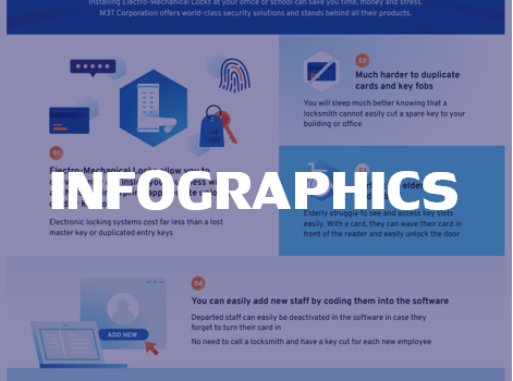 Click here for infographics.